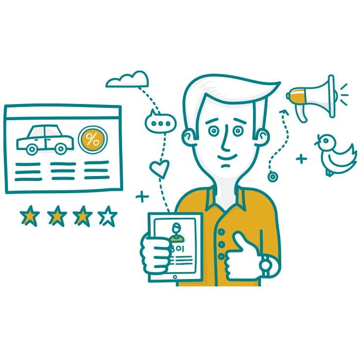 Responsive customer service and employee training