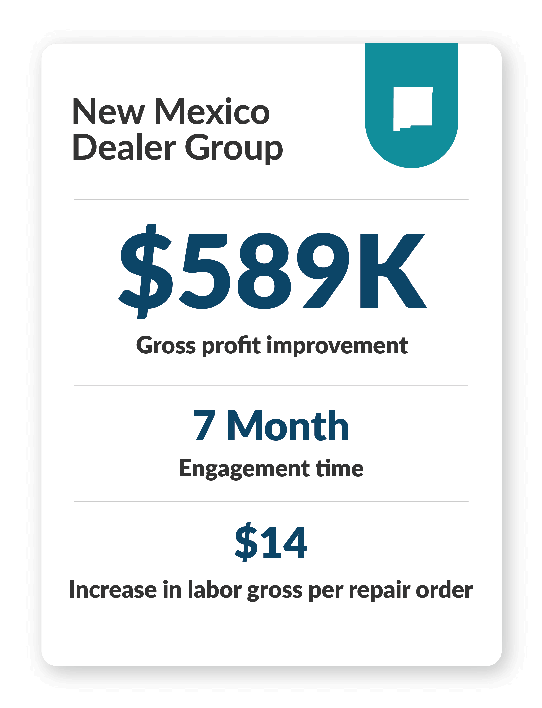 6 Store Group in New Mexico - $589k gross profit improvement